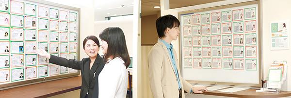 ツヴァイのPRボード(掲示板)で写真が見られる仕組み