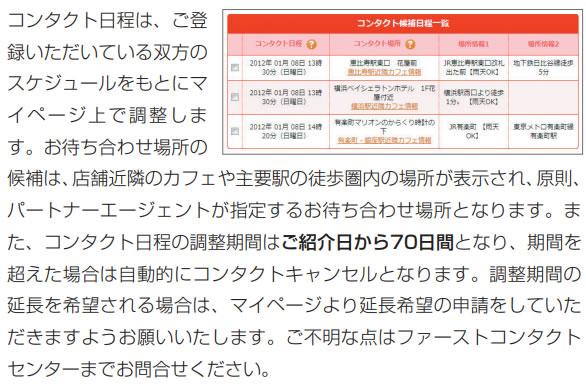 コンタクトの日程調整はマイページで行い、紹介日から70日を過ぎるとキャンセルになる